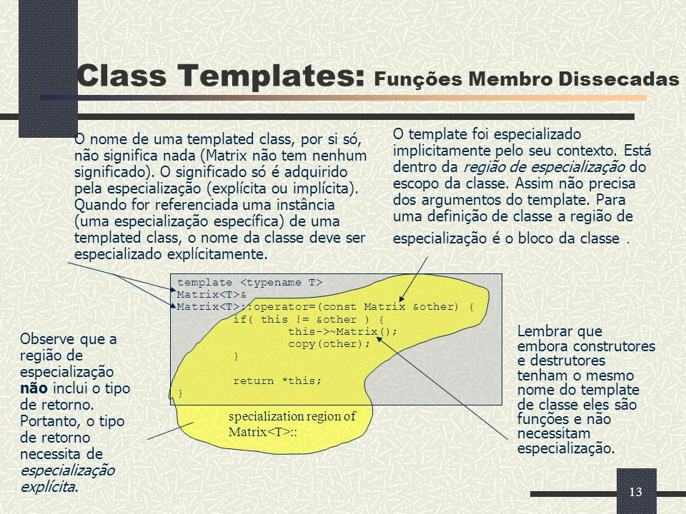 Class Templates: Funções Membro Dissecadas