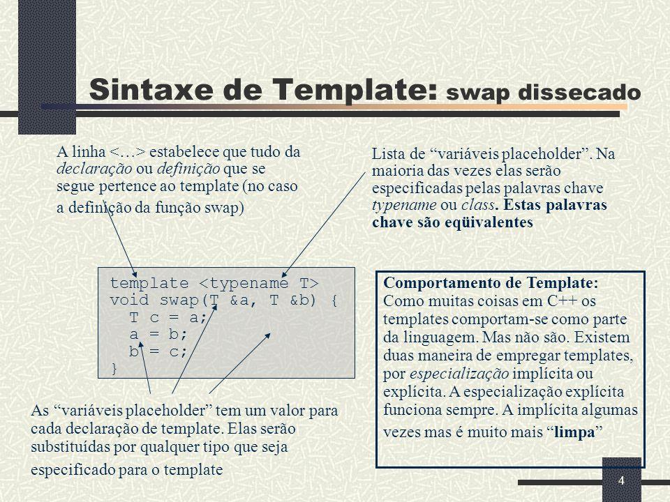 Sintaxe de Template: swap dissecado