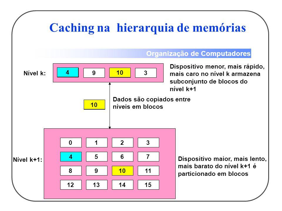 Caching na hierarquia de memórias