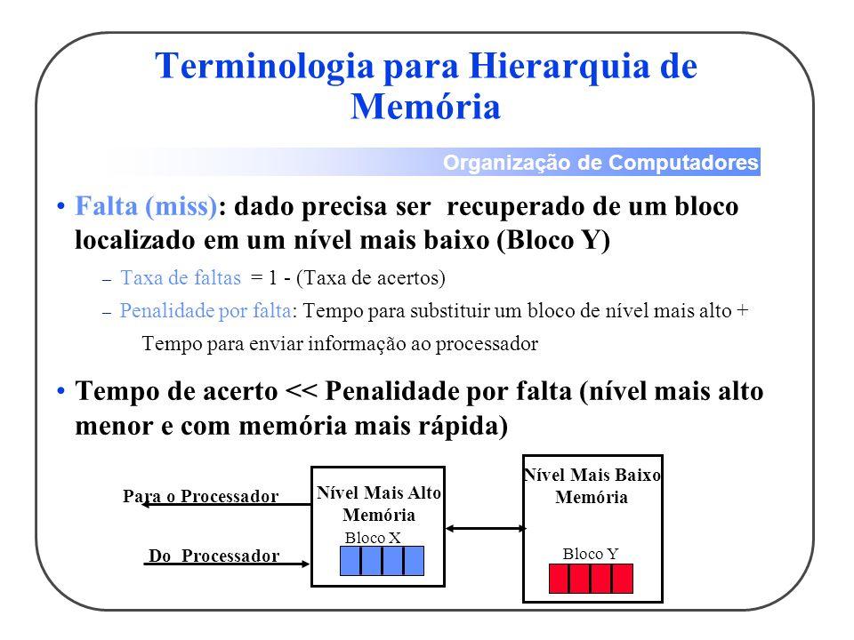 Terminologia para Hierarquia de Memória
