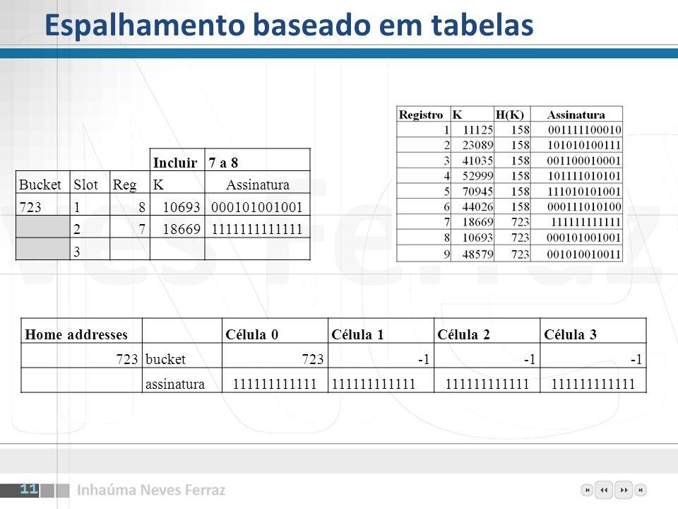 Espalhamento baseado em tabelas