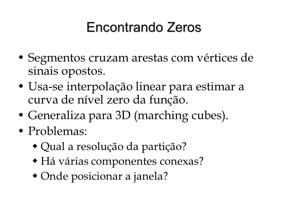 Encontrando Zeros Segmentos cruzam arestas com vértices de sinais opostos. Usa-se interpolação linear para estimar a curva de nível zero da função.