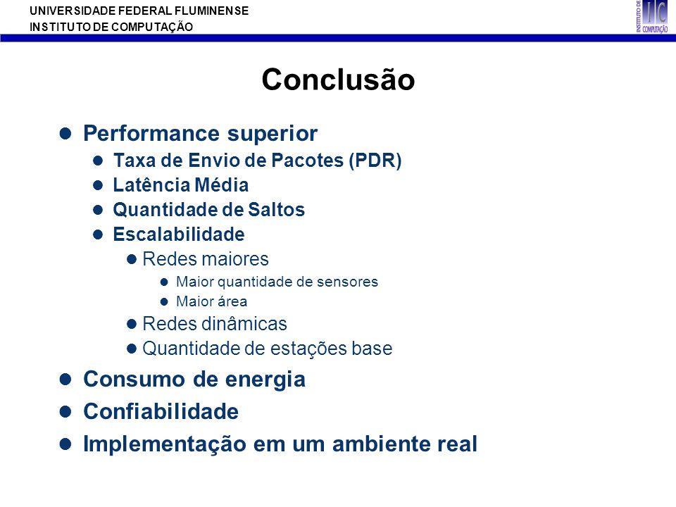 Conclusão Performance superior Consumo de energia Confiabilidade
