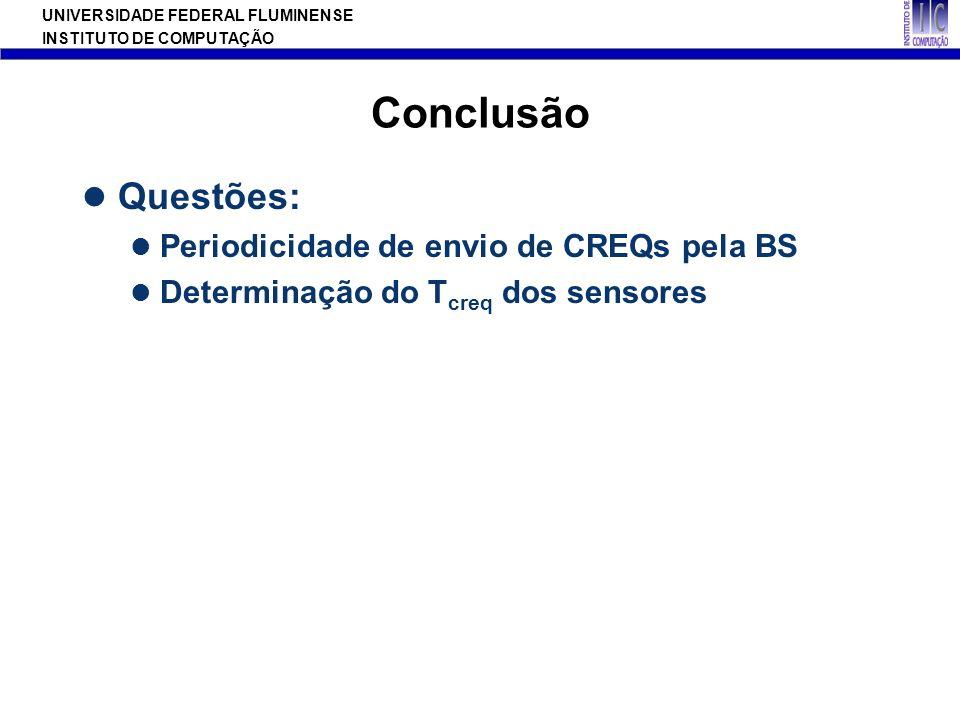Conclusão Questões: Periodicidade de envio de CREQs pela BS