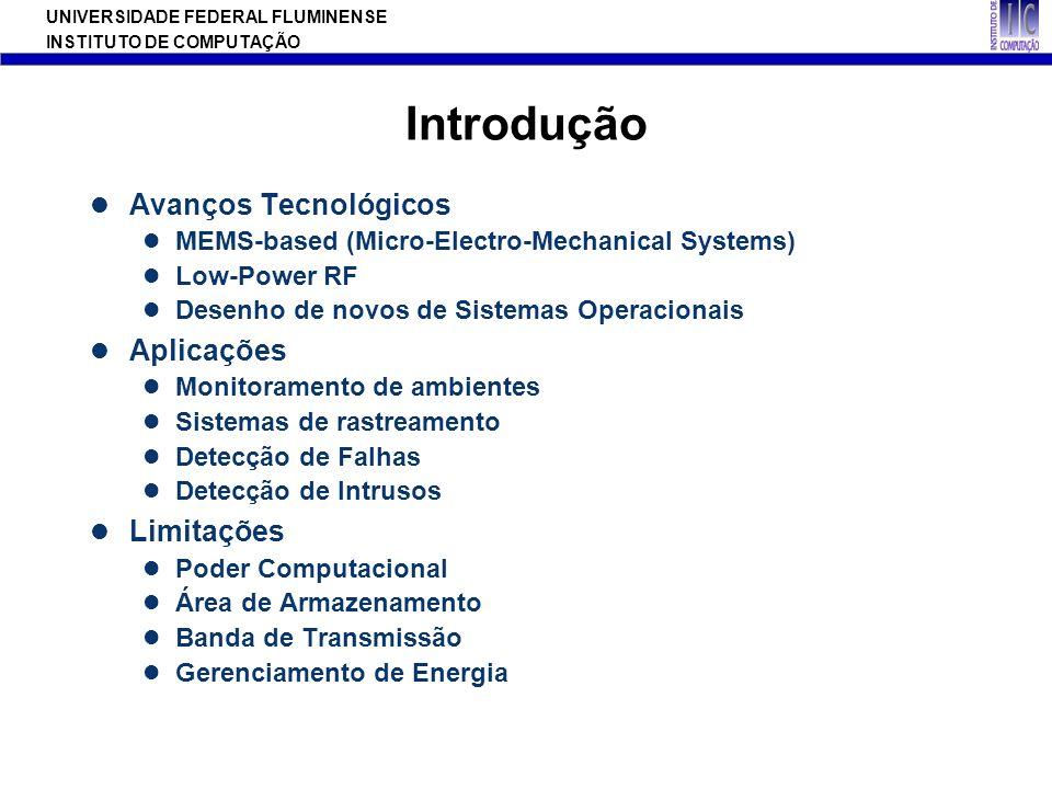 Introdução Avanços Tecnológicos Aplicações Limitações