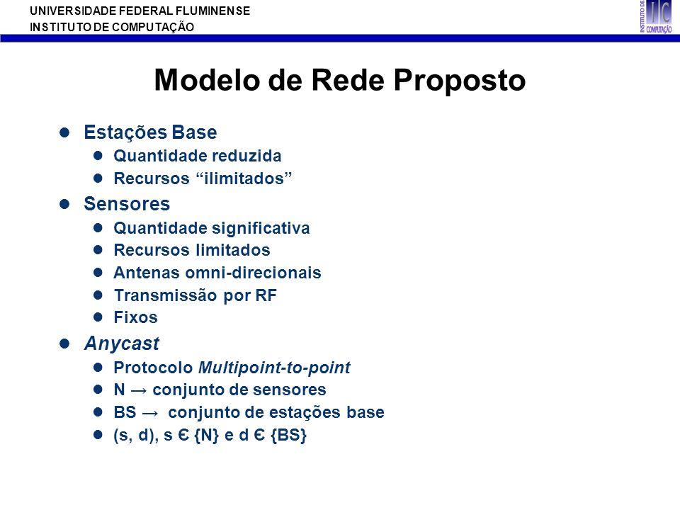 Modelo de Rede Proposto