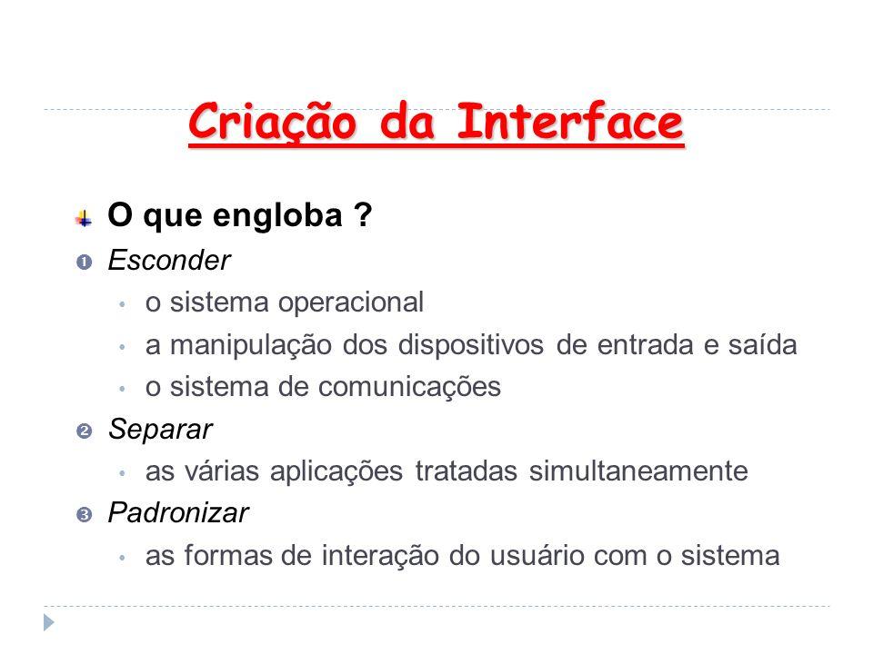 Criação da Interface O que engloba Esconder o sistema operacional