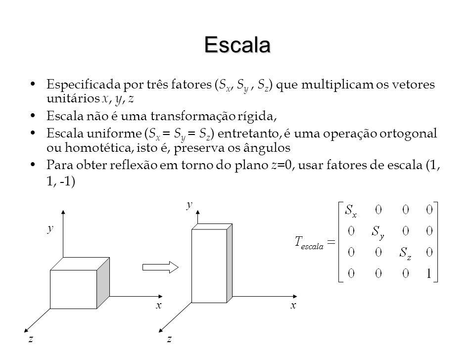 Escala Especificada por três fatores (Sx, Sy , Sz) que multiplicam os vetores unitários x, y, z. Escala não é uma transformação rígida,