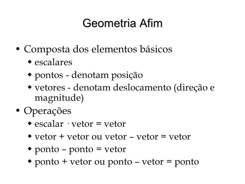 Geometria Afim Composta dos elementos básicos Operações escalares