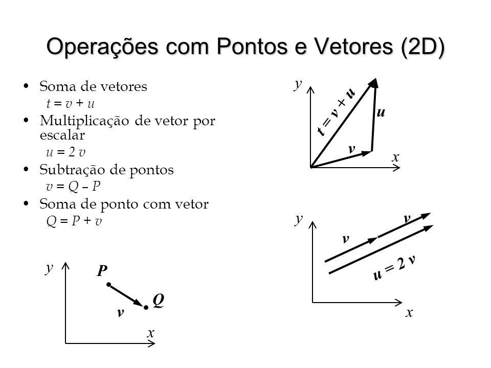 Operações com Pontos e Vetores (2D)