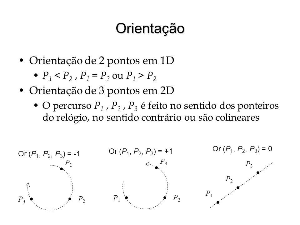 Orientação Orientação de 2 pontos em 1D Orientação de 3 pontos em 2D