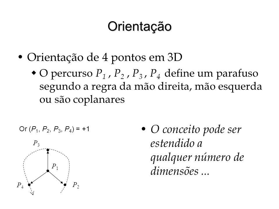 Orientação Orientação de 4 pontos em 3D
