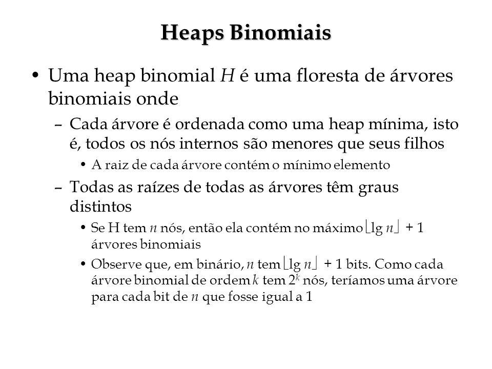 Heaps Binomiais Uma heap binomial H é uma floresta de árvores binomiais onde.
