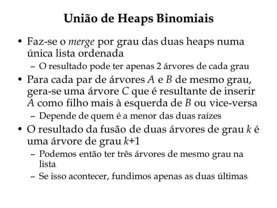 União de Heaps Binomiais