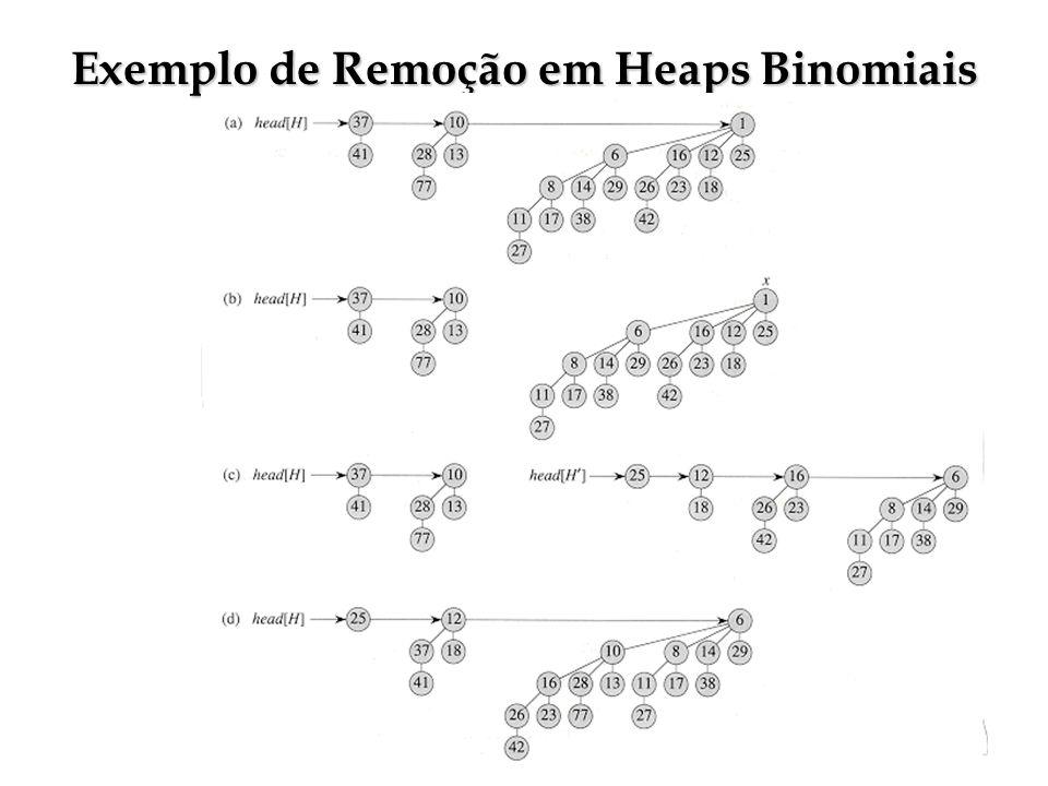 Exemplo de Remoção em Heaps Binomiais