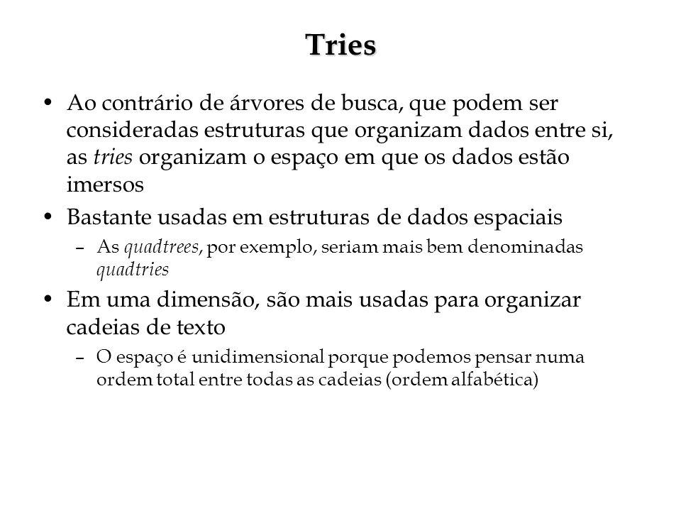 Tries