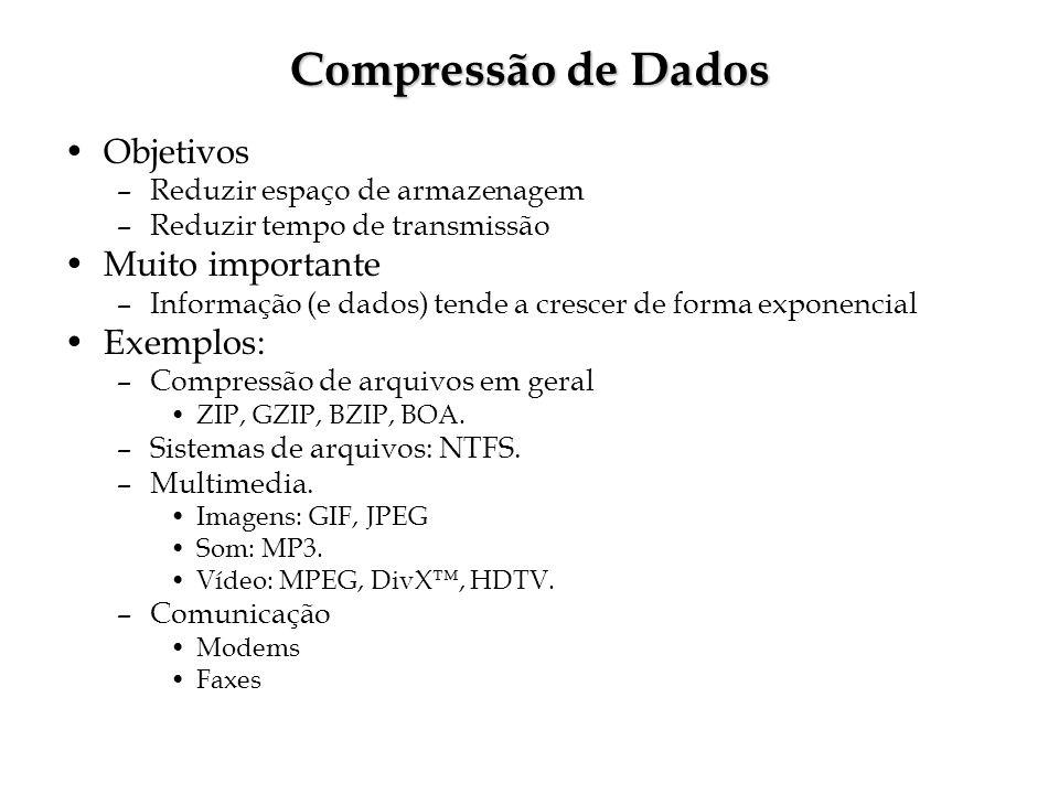 Compressão de Dados Objetivos Muito importante Exemplos: