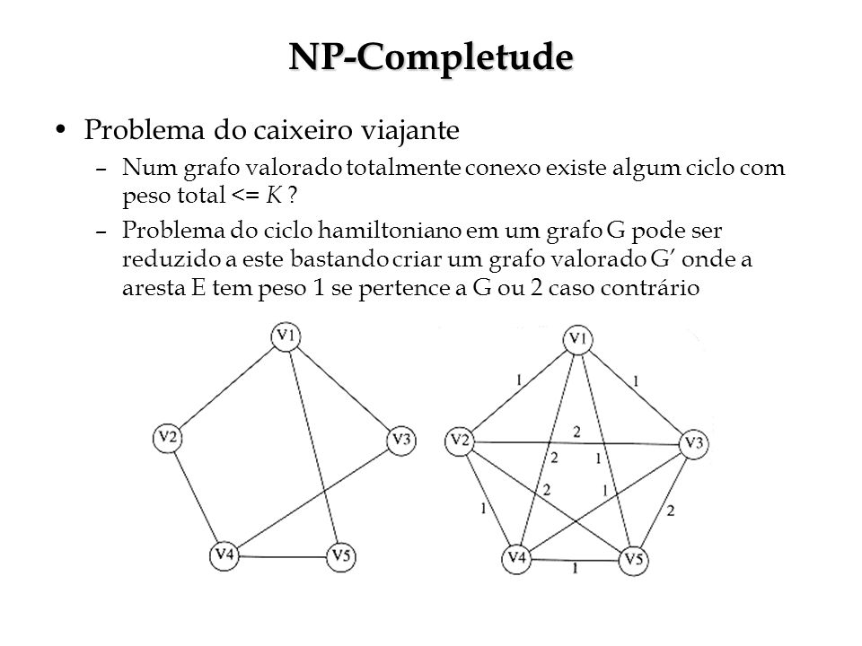 NP-Completude Problema do caixeiro viajante