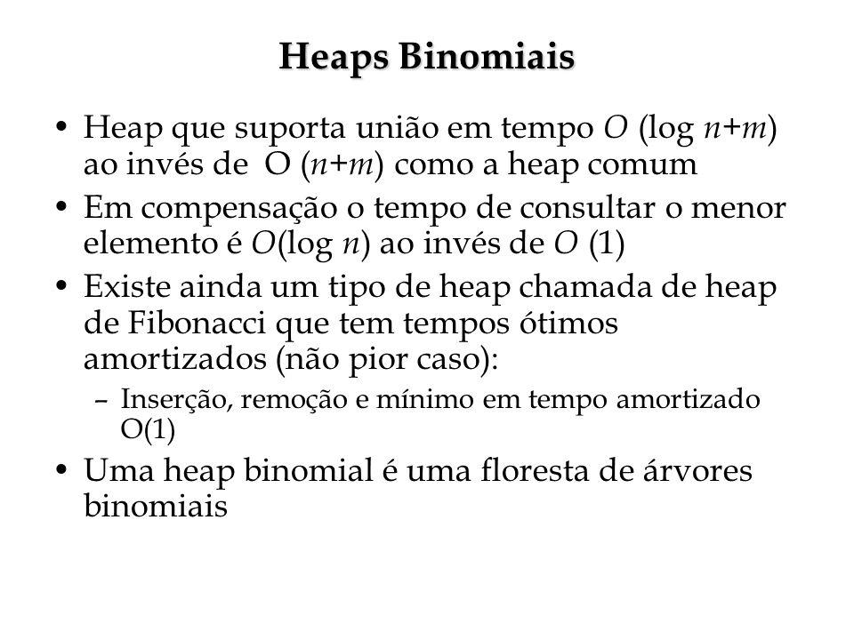 Heaps Binomiais Heap que suporta união em tempo O (log n+m) ao invés de O (n+m) como a heap comum.