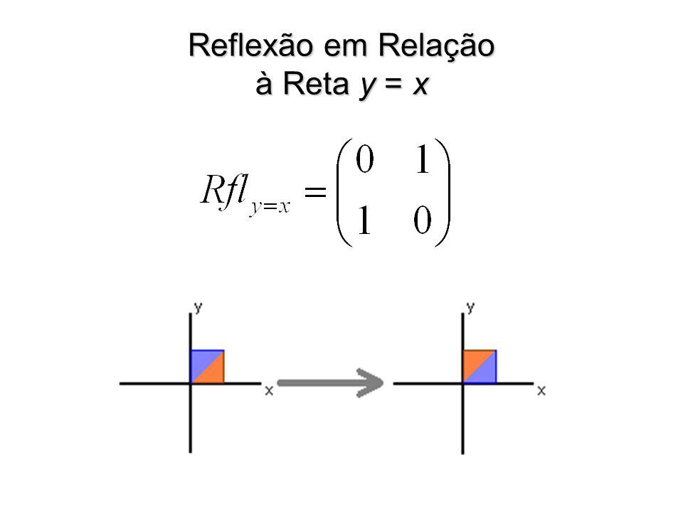 Reflexão em Relação à Reta y = x