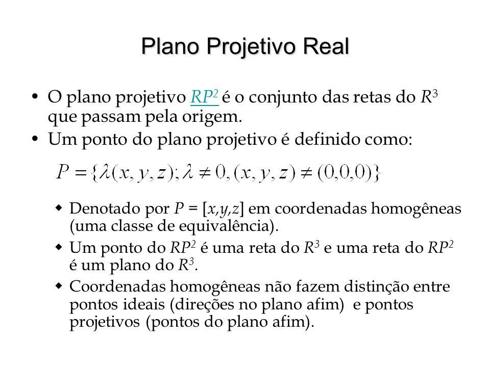 Plano Projetivo Real O plano projetivo RP2 é o conjunto das retas do R3 que passam pela origem. Um ponto do plano projetivo é definido como: