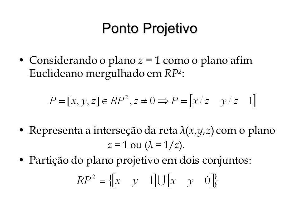 Ponto Projetivo Considerando o plano z = 1 como o plano afim Euclideano mergulhado em RP2: Representa a interseção da reta λ(x,y,z) com o plano.