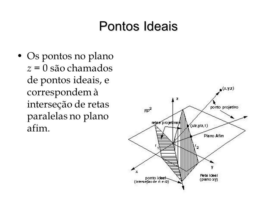 Pontos Ideais Os pontos no plano z = 0 são chamados de pontos ideais, e correspondem à interseção de retas paralelas no plano afim.