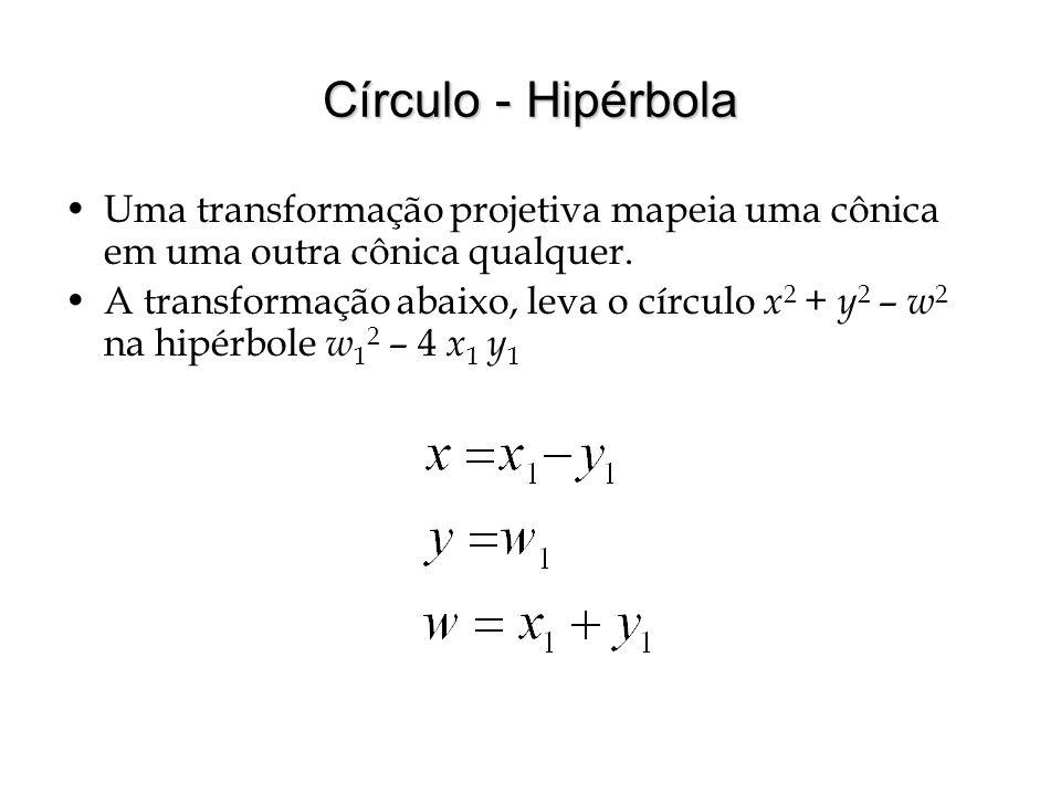 Círculo - Hipérbola Uma transformação projetiva mapeia uma cônica em uma outra cônica qualquer.