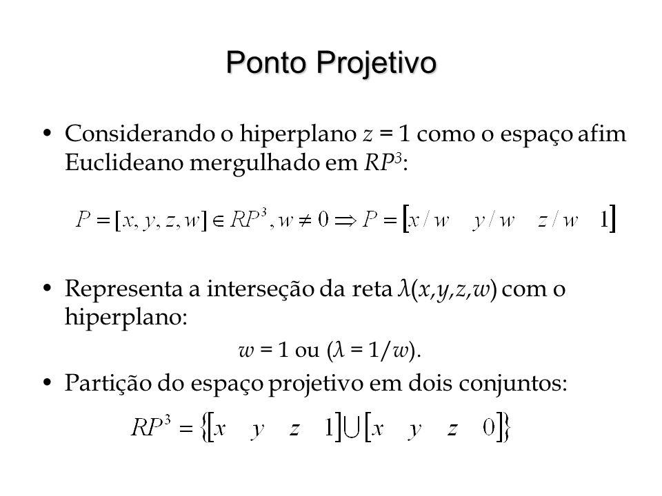 Ponto Projetivo Considerando o hiperplano z = 1 como o espaço afim Euclideano mergulhado em RP3: