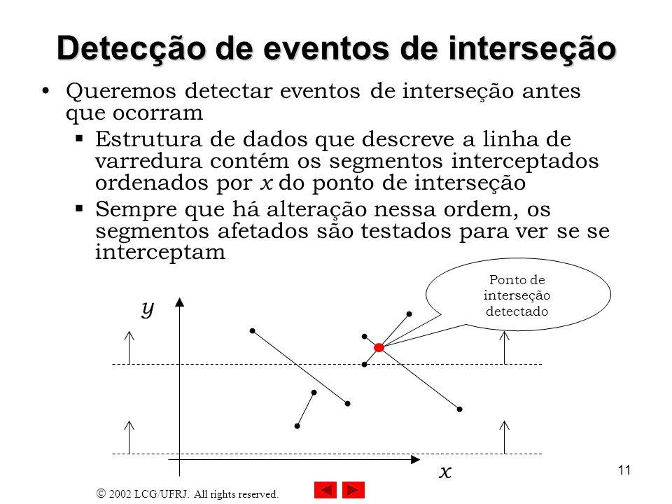 Detecção de eventos de interseção