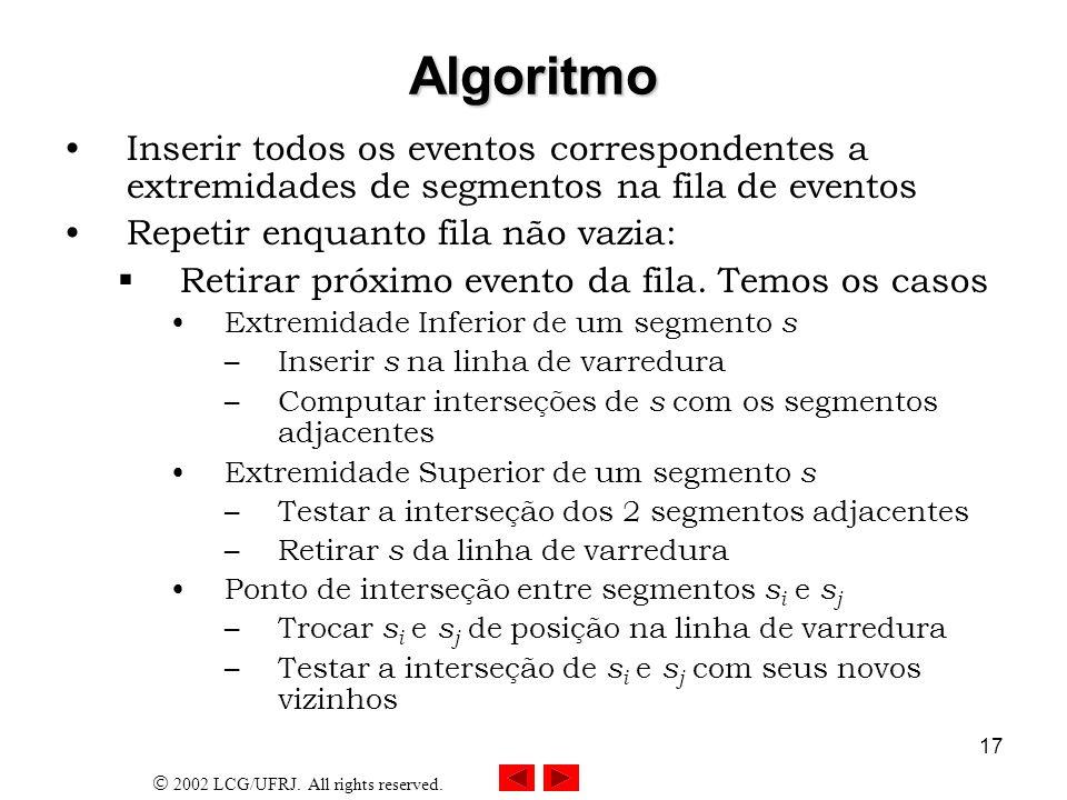 Algoritmo Inserir todos os eventos correspondentes a extremidades de segmentos na fila de eventos. Repetir enquanto fila não vazia: