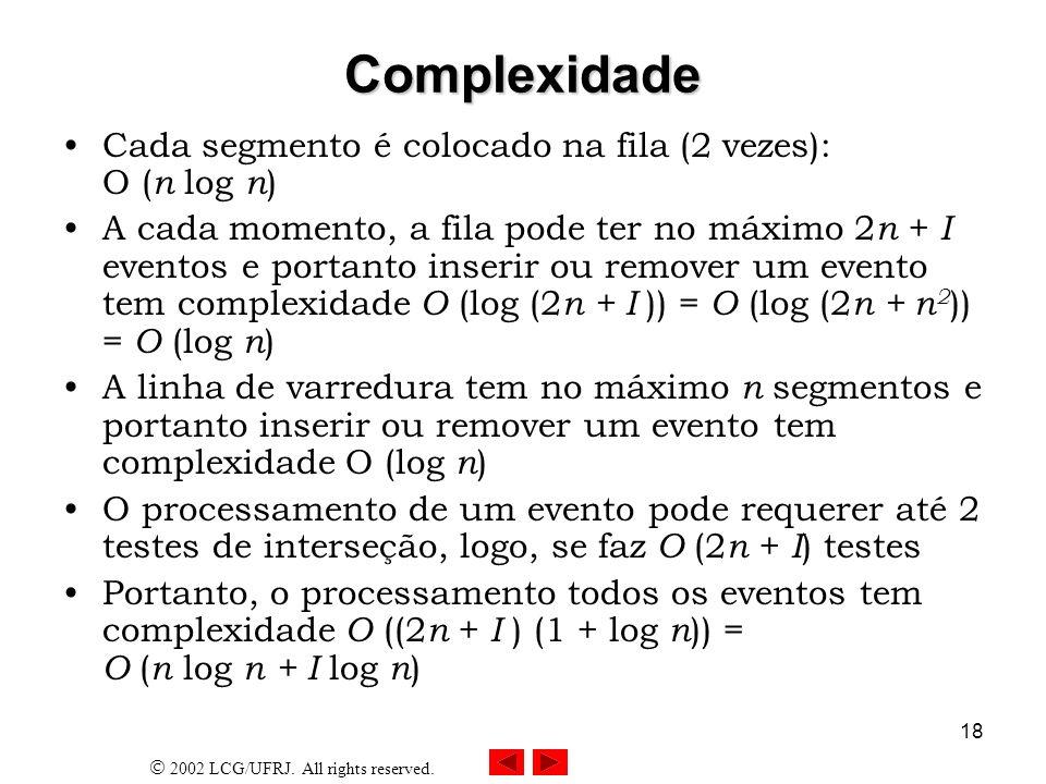 Complexidade Cada segmento é colocado na fila (2 vezes): O (n log n)