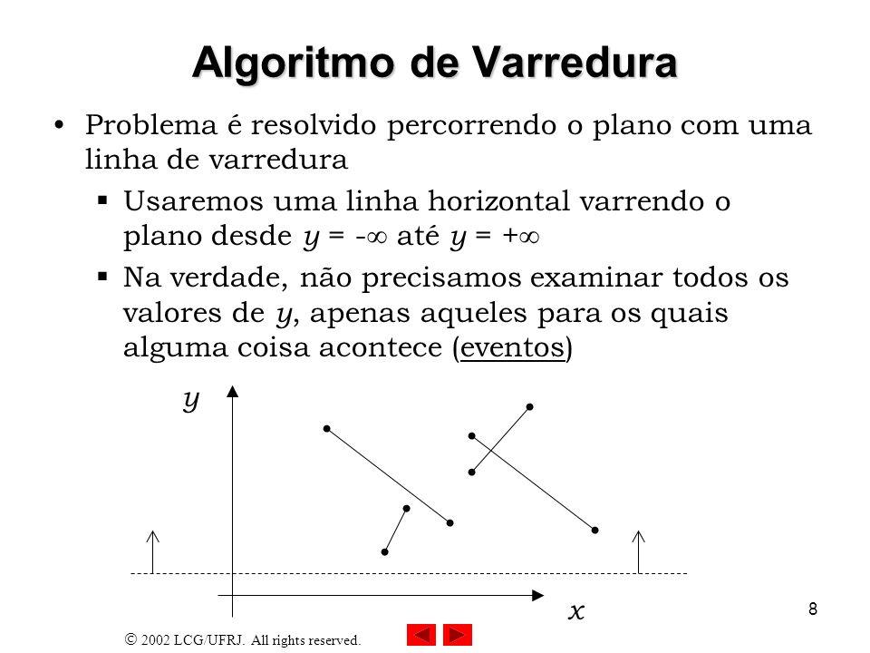 Algoritmo de Varredura