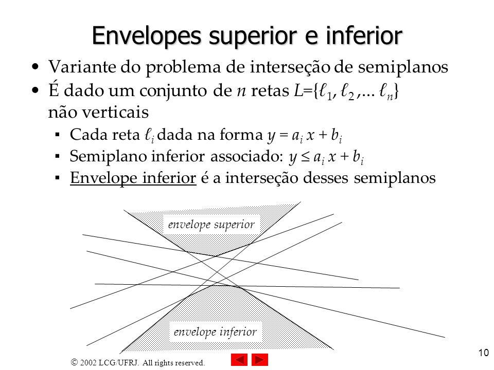 Envelopes superior e inferior