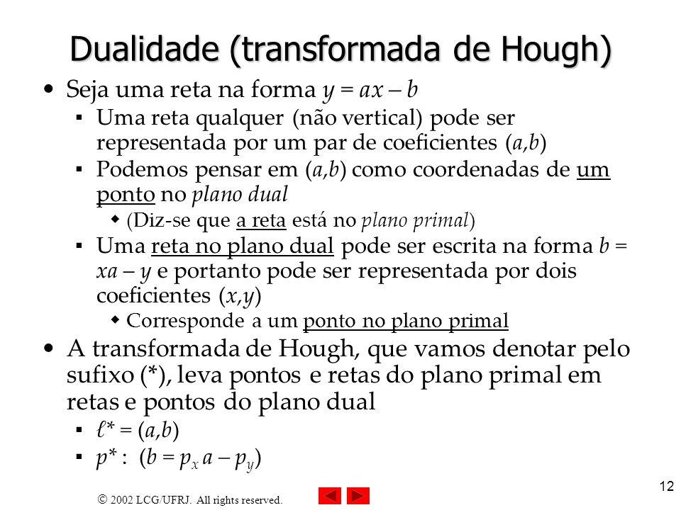 Dualidade (transformada de Hough)