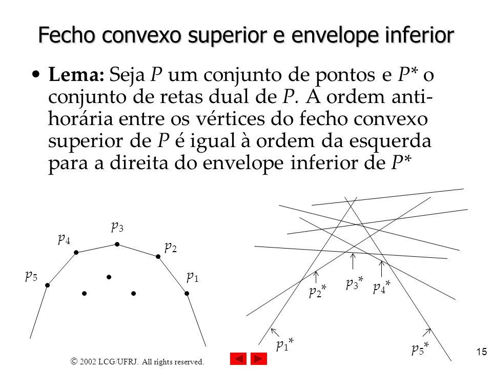 Fecho convexo superior e envelope inferior