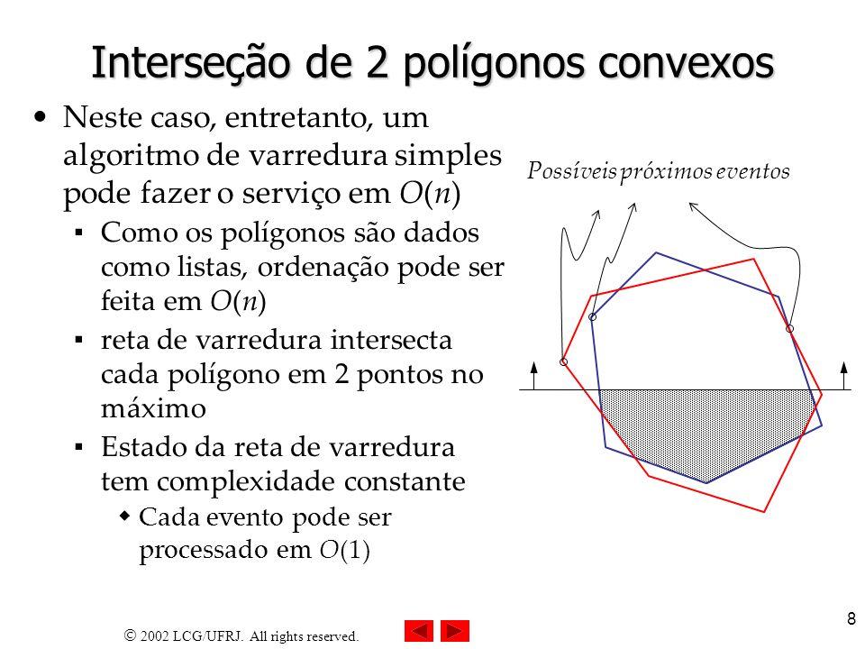 Interseção de 2 polígonos convexos