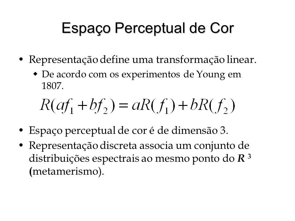 Espaço Perceptual de Cor