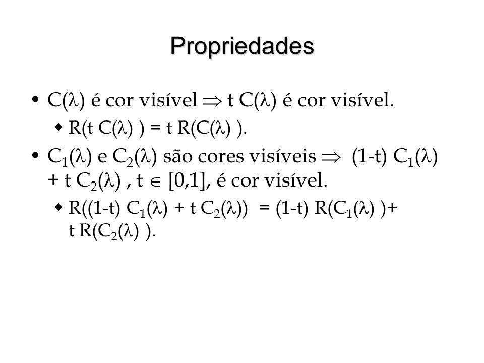 Propriedades C() é cor visível  t C() é cor visível.