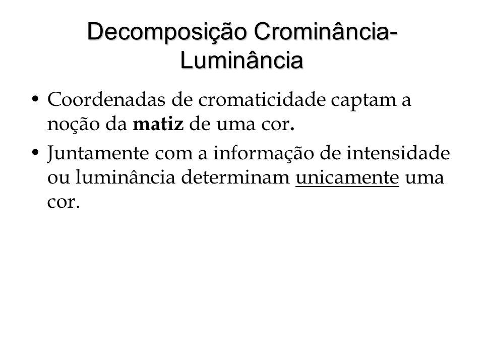 Decomposição Crominância-Luminância