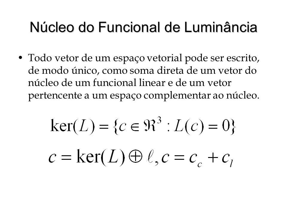 Núcleo do Funcional de Luminância