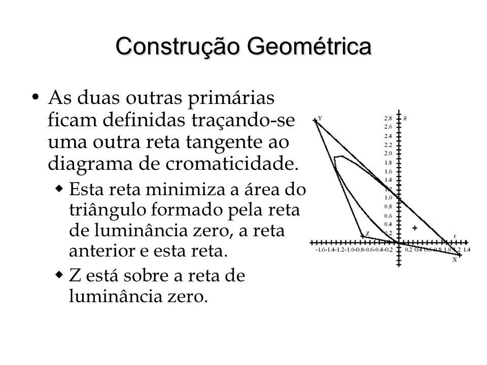 Construção Geométrica