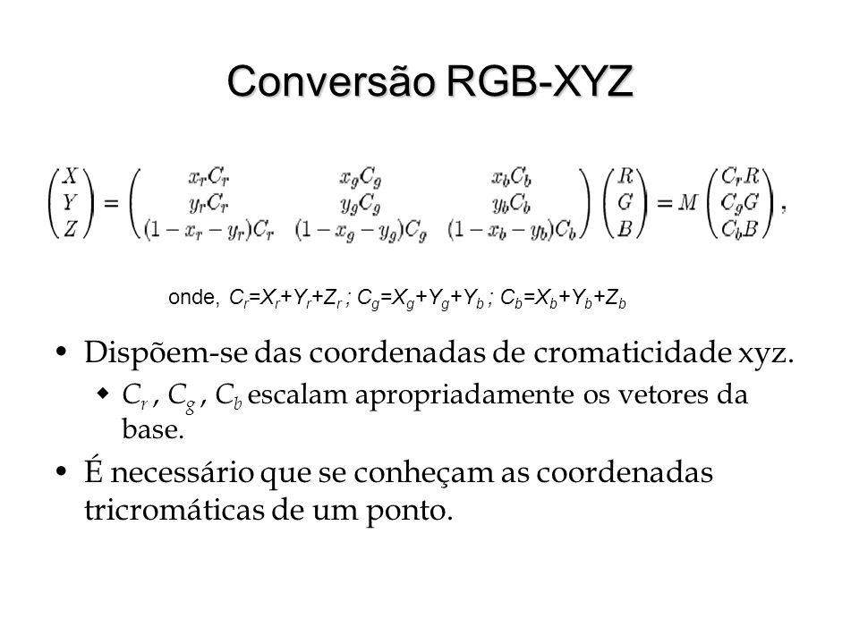onde, Cr=Xr+Yr+Zr ; Cg=Xg+Yg+Yb ; Cb=Xb+Yb+Zb