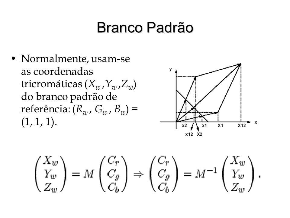 Branco Padrão Normalmente, usam-se as coordenadas tricromáticas (Xw ,Yw ,Zw) do branco padrão de referência: (Rw , Gw , Bw) = (1, 1, 1).