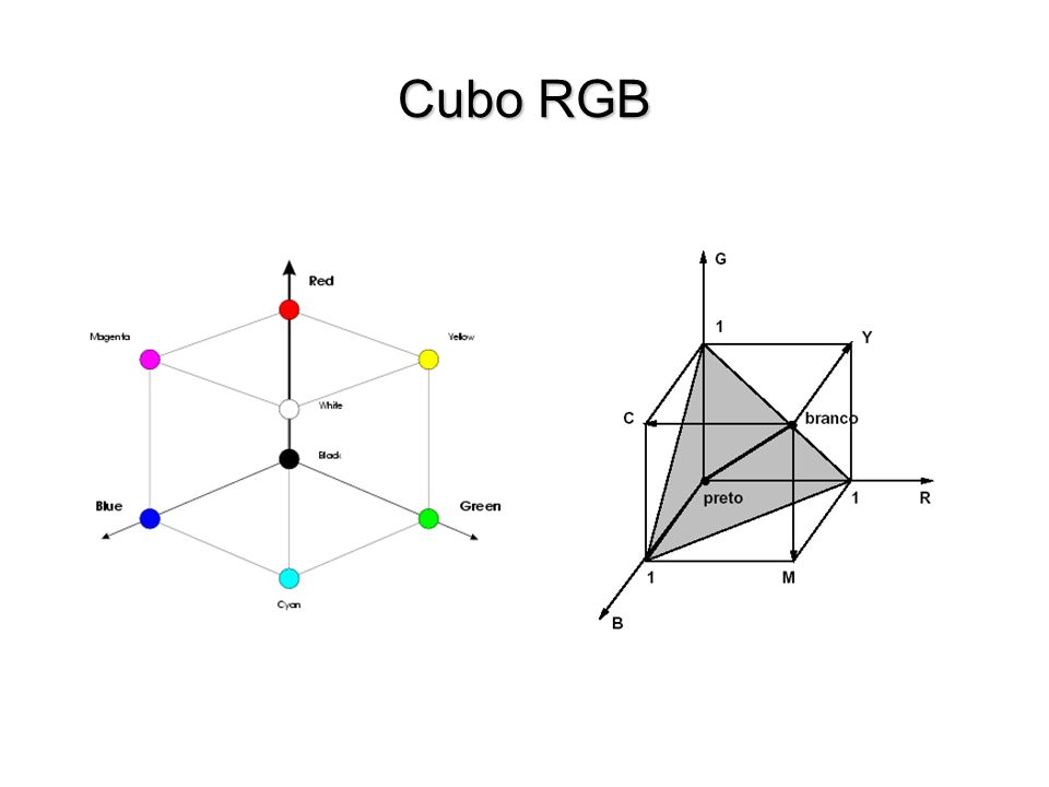 Cubo RGB