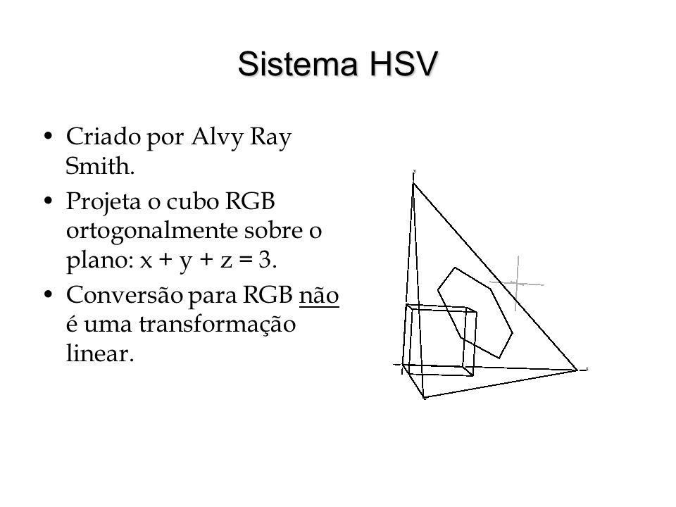 Sistema HSV Criado por Alvy Ray Smith.