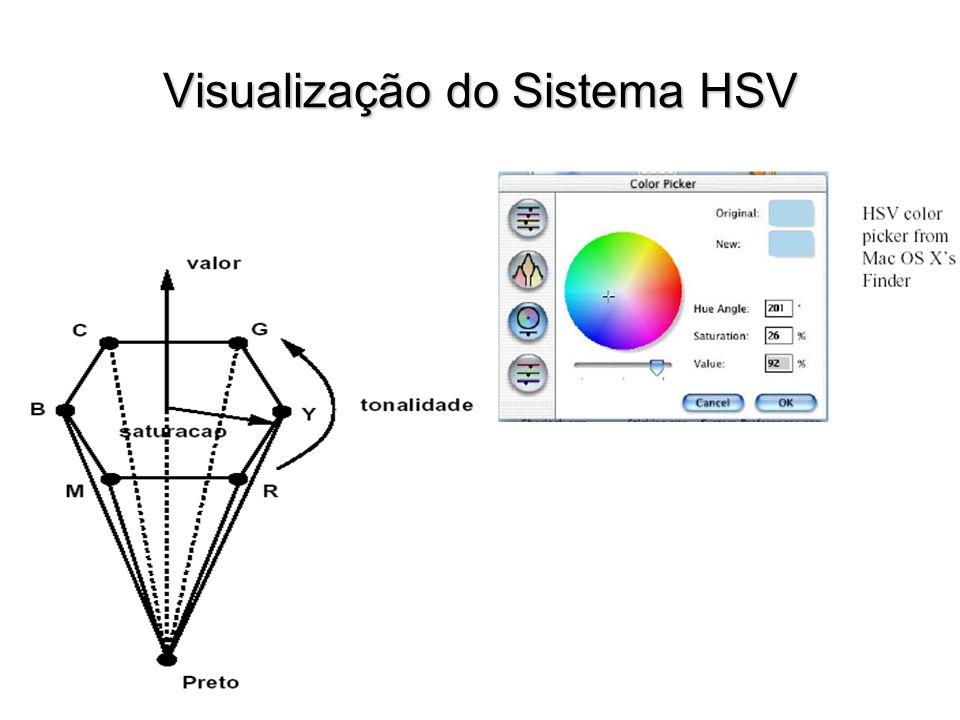 Visualização do Sistema HSV