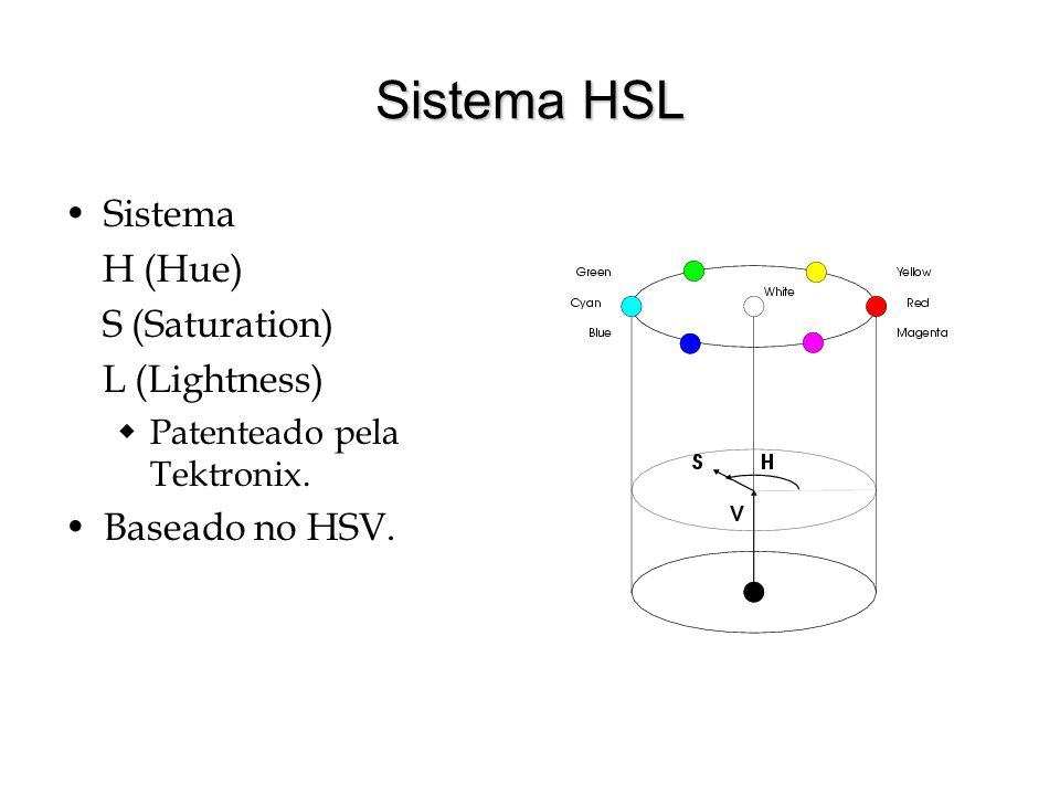 Sistema HSL Sistema H (Hue) S (Saturation) L (Lightness)