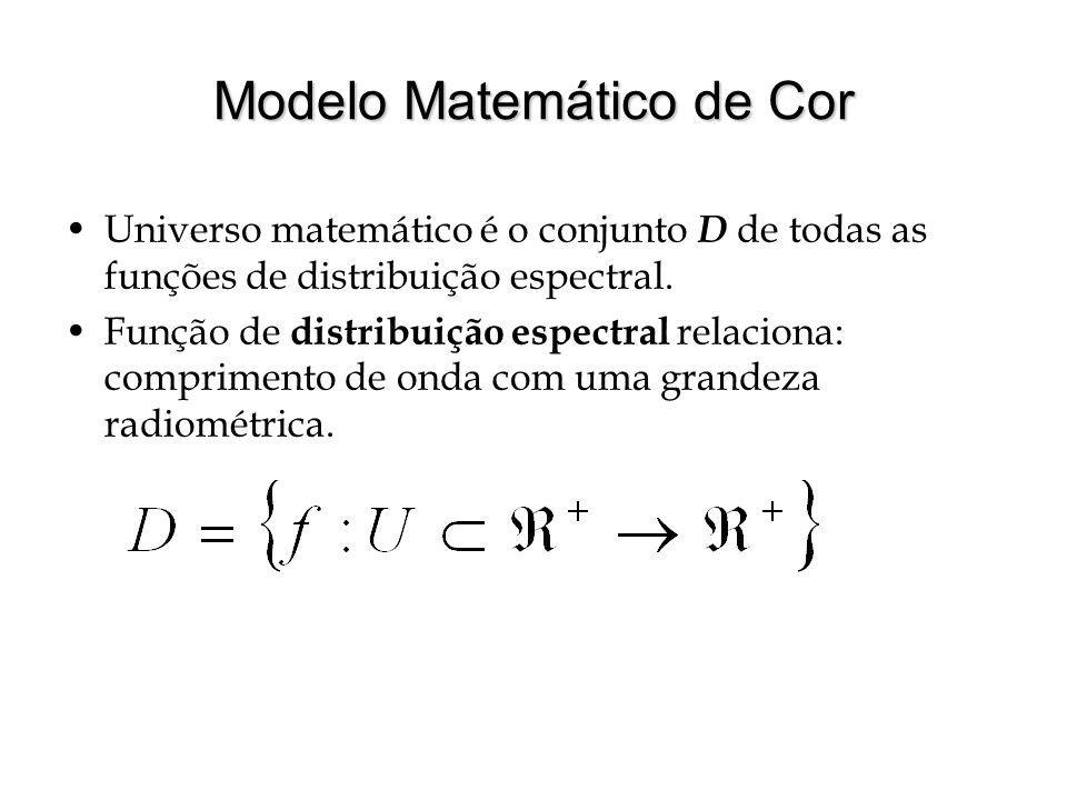 Modelo Matemático de Cor