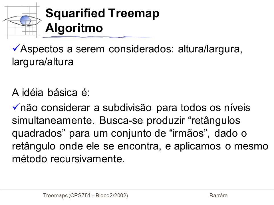 Squarified Treemap Algoritmo